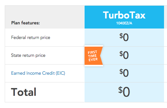 TurboTax Absolute Zero Program